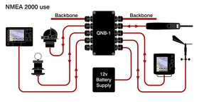 Actisense Quick Network Block QNB-1 NMEA 0183 and NMEA 2000