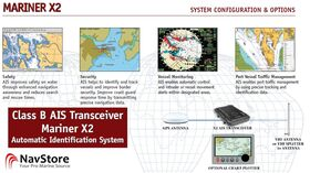 ComNav Mariner X2 Class B AIS Transceiver w/built-in GPS Antenna (Second Generation) - 21410004 - System Configuration