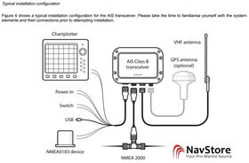 ComNav Mariner X2 Class B AIS Transceiver w/built-in GPS Antenna (Second Generation) - 21410004 - Typical Installation