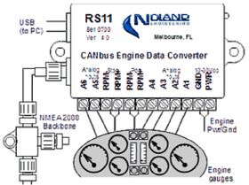 NoLand Engineering - RS11 V4 NMEA 2000 CANbus Engine Data Converter - Version 4 Connections