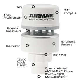 Airmar NMEA 0183/2000 Land based WeatherStation RS232 IPX6 (no Relative Humidity) - WS-150WX-RS232