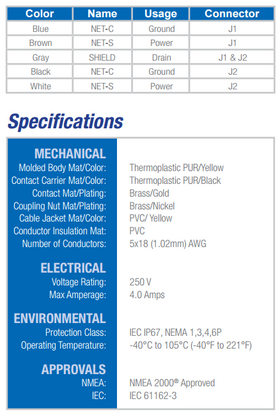 Maretron NMEA 2000 Micro/Mid Powertap Tee Specifications